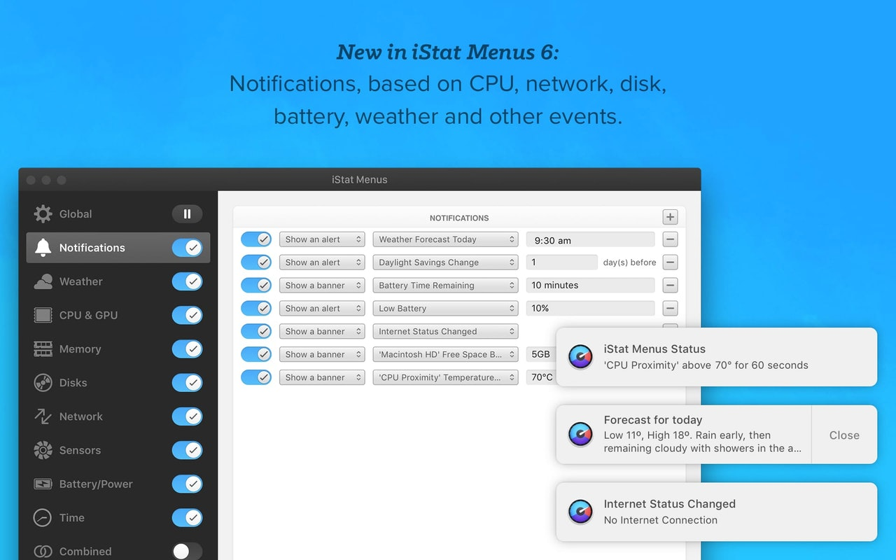 Istat Menus On Setapp An Advanced System Monitor For
