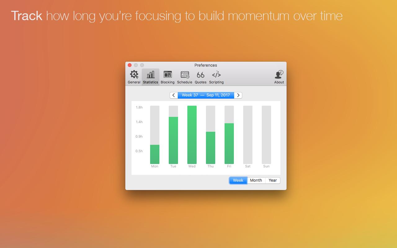 Erfasse, wie lange du dich konzentrierst, um immer produktiver zu werden.
