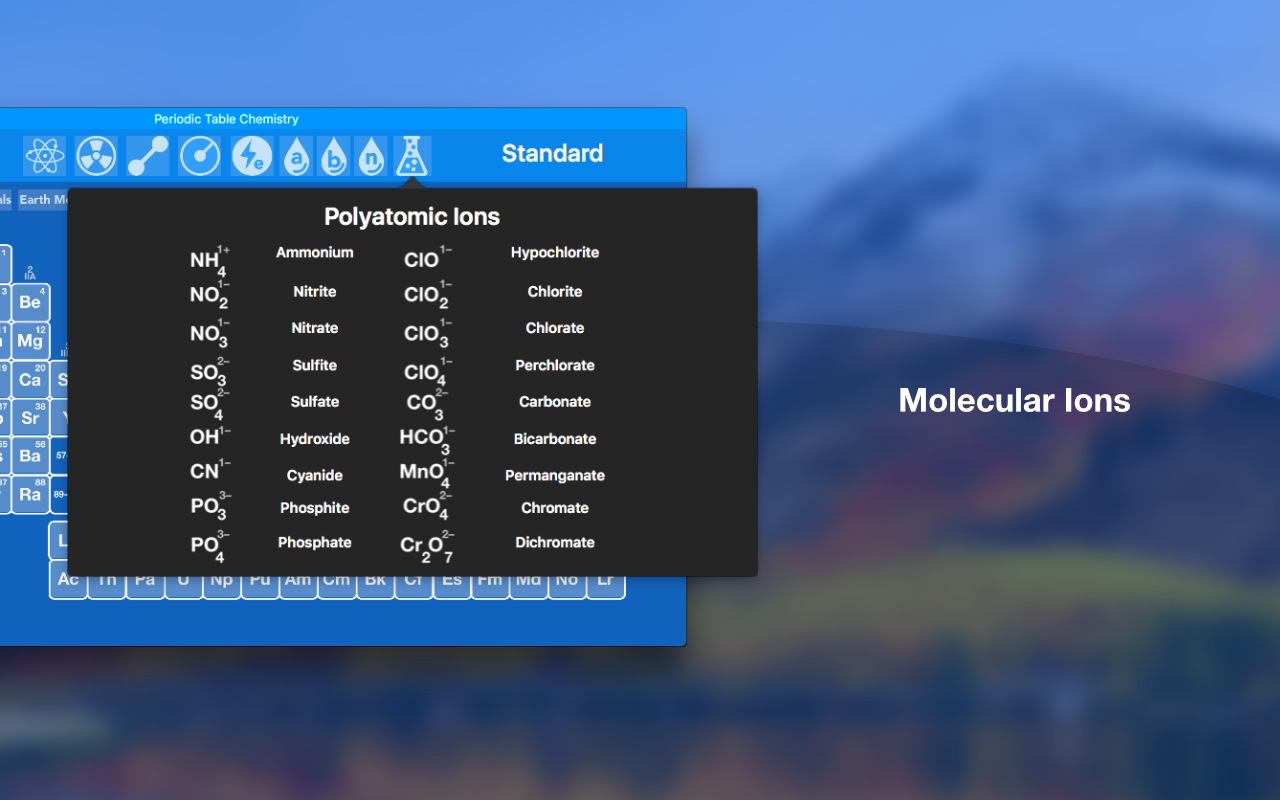 Periodic table chemistry on setapp all the facts on all the contain a table of molecular ions urtaz Gallery